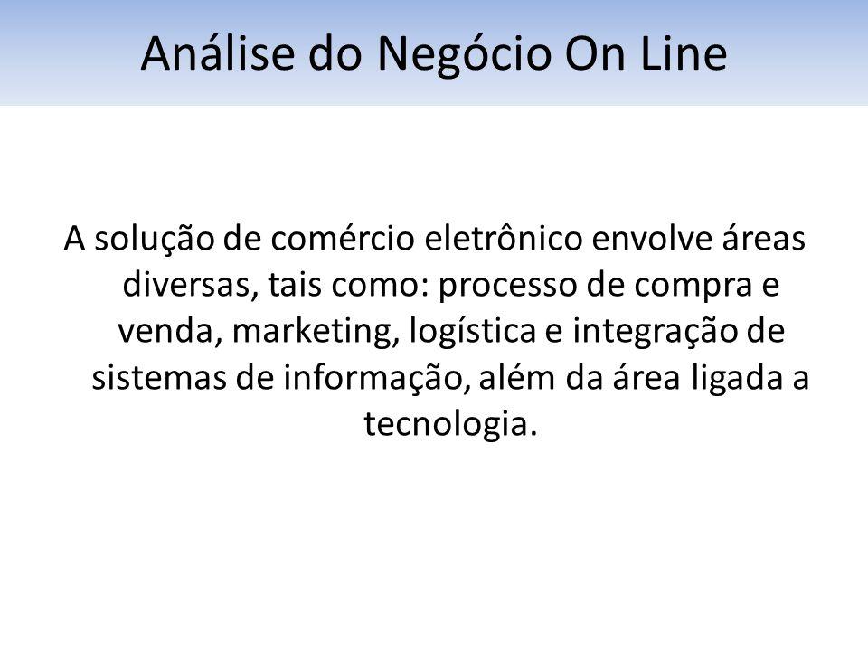 Análise do Negócio On Line