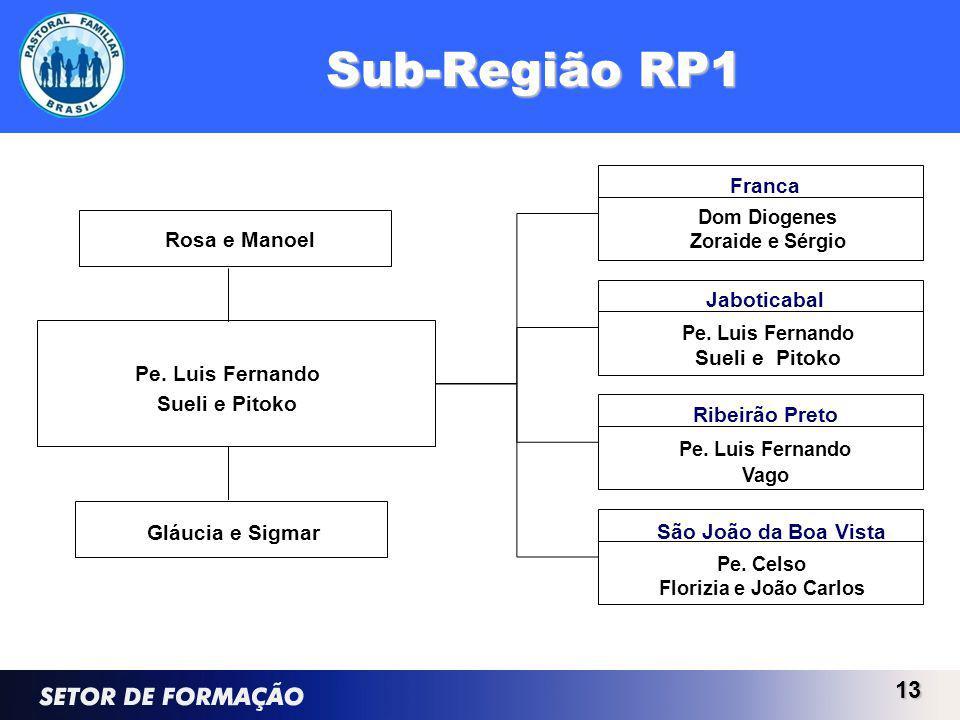 Sub-Região RP1 Franca Rosa e Manoel Jaboticabal Sueli e Pitoko