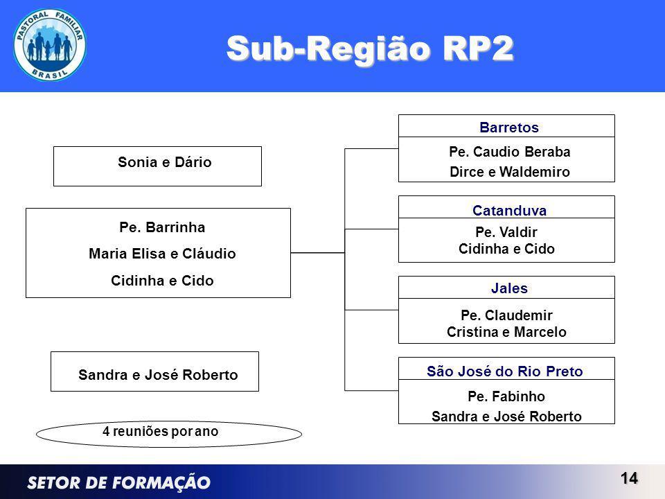 Sub-Região RP2 Barretos Sonia e Dário Catanduva Pe. Barrinha