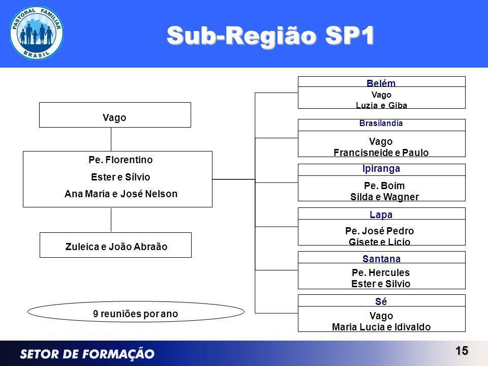 Sub-Região SP1 Belém Vago Francisneide e Paulo Pe. Florentino