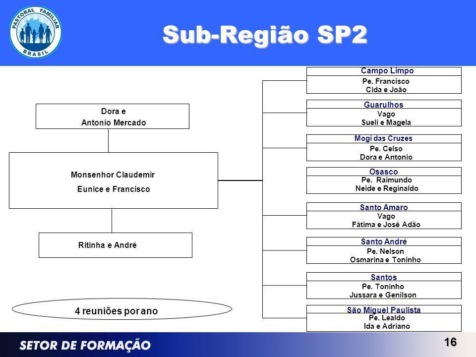 Sub-Região SP2 4 reuniões por ano Campo Limpo Guarulhos Dora e
