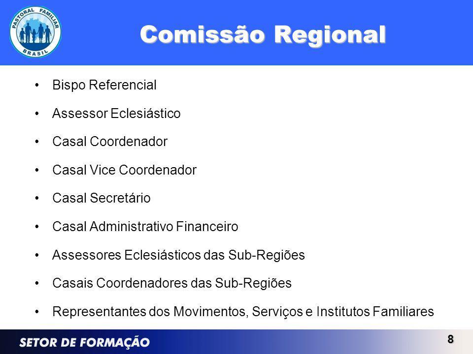 Comissão Regional Bispo Referencial Assessor Eclesiástico