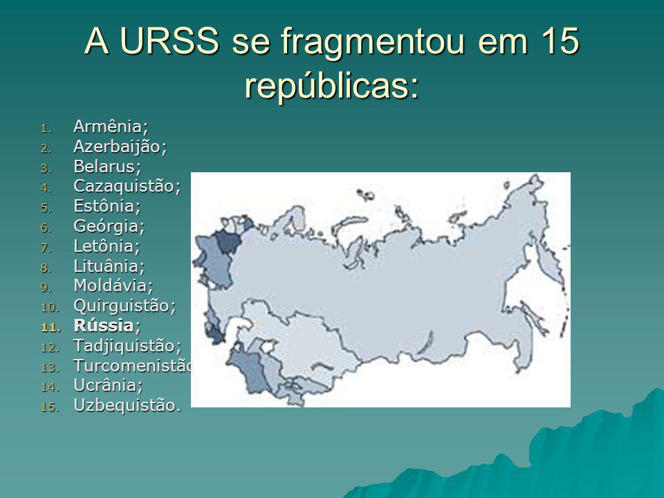A URSS se fragmentou em 15 repúblicas: