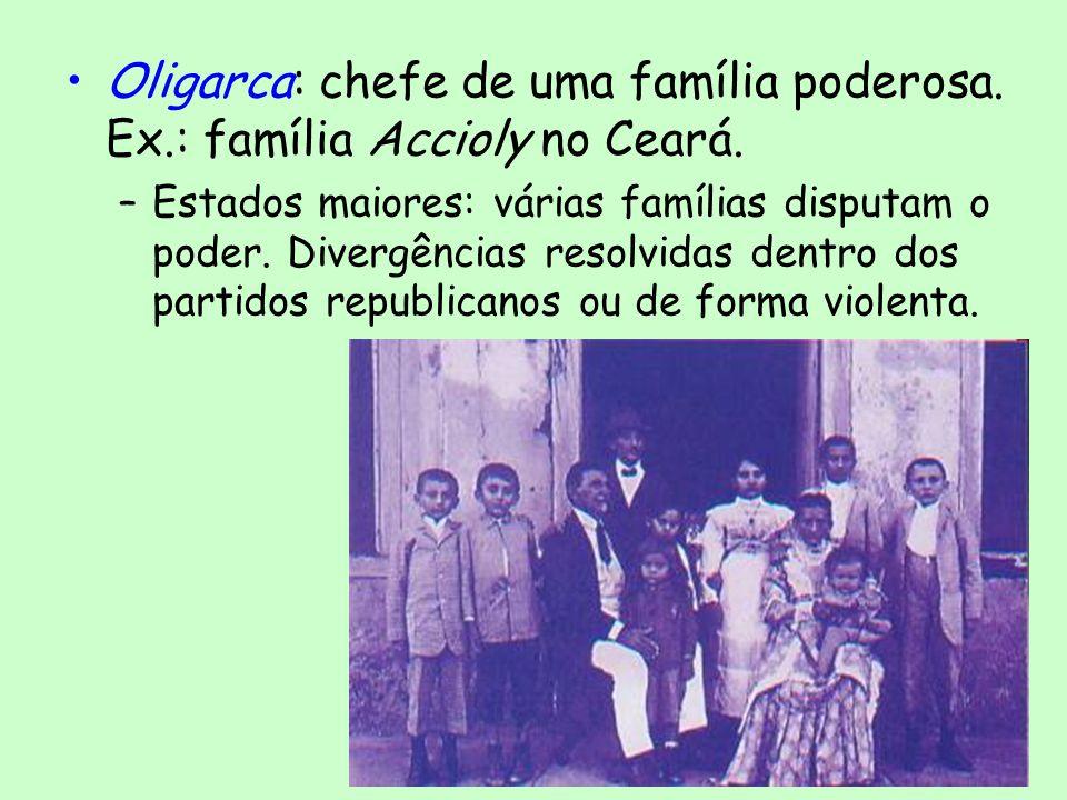 Oligarca: chefe de uma família poderosa. Ex.: família Accioly no Ceará.