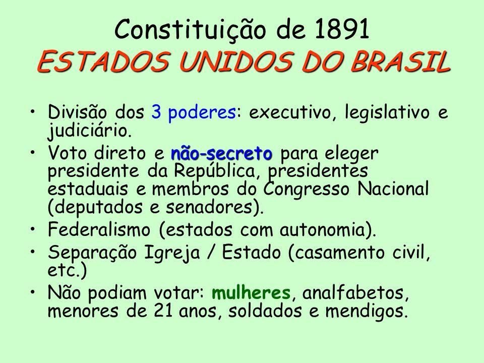 Constituição de 1891 ESTADOS UNIDOS DO BRASIL