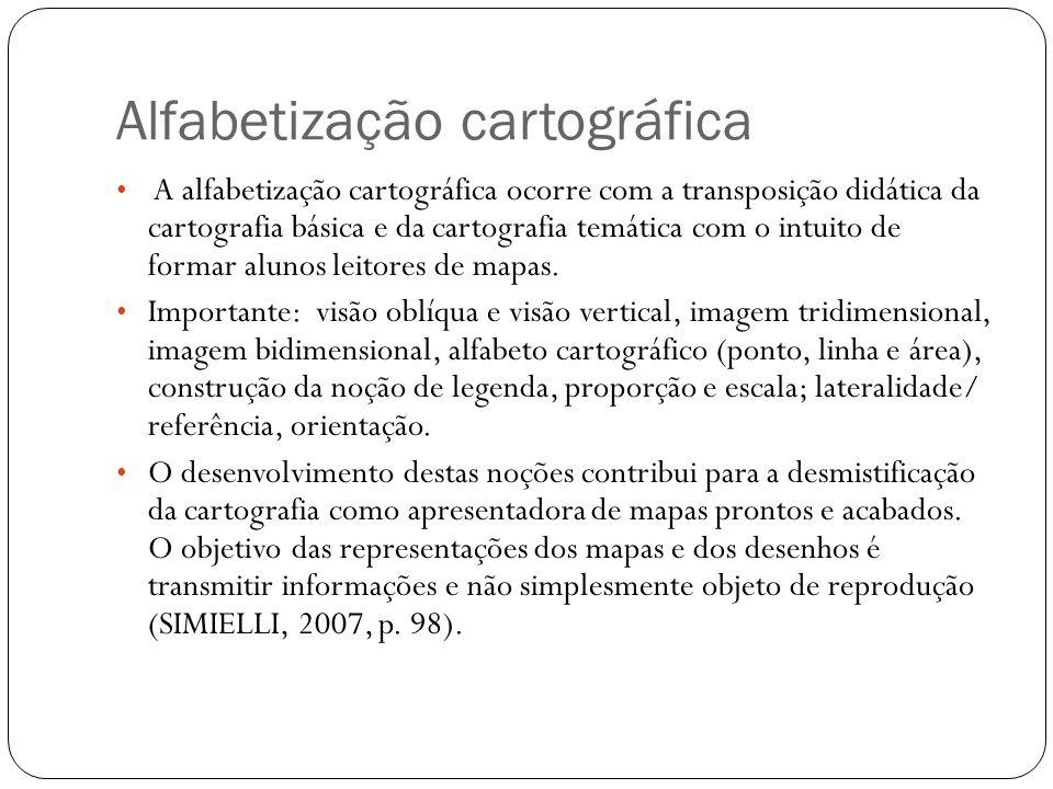 Alfabetização cartográfica
