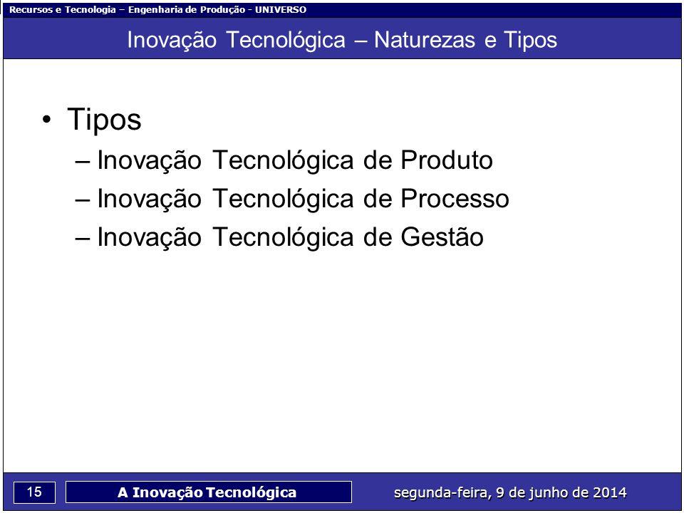 Inovação Tecnológica – Naturezas e Tipos