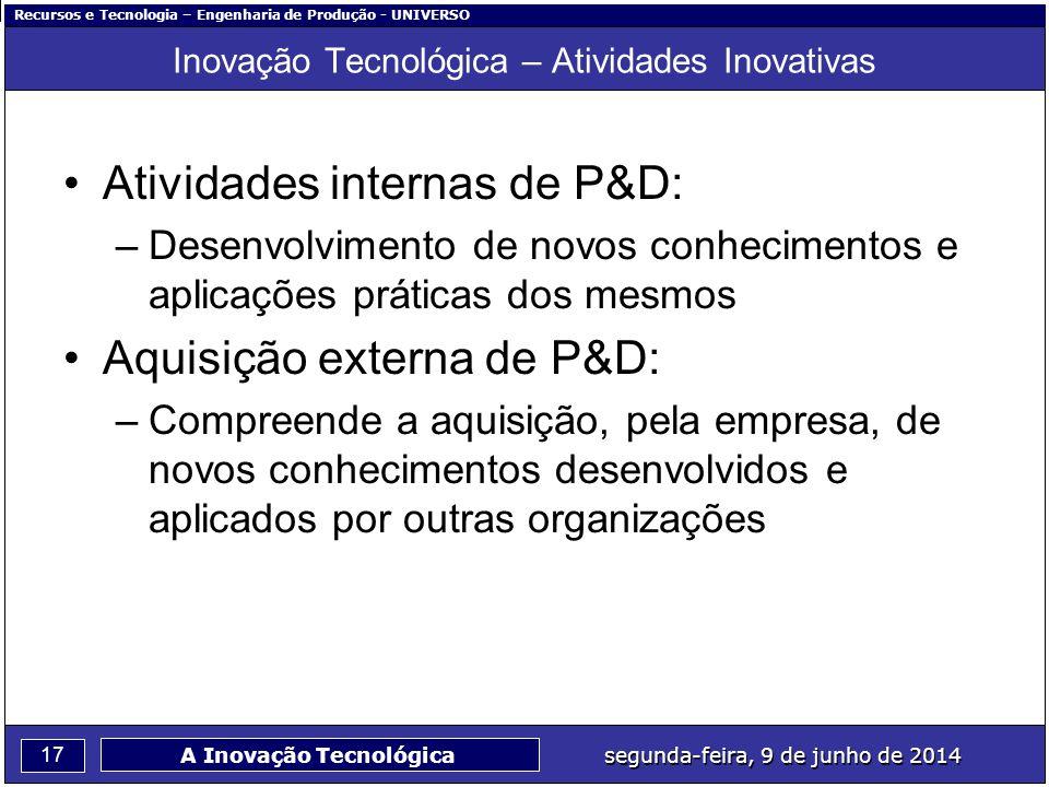 Inovação Tecnológica – Atividades Inovativas
