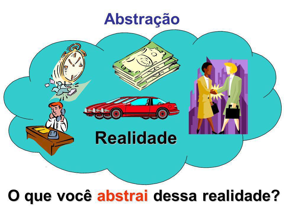 Abstração Realidade O que você abstrai dessa realidade
