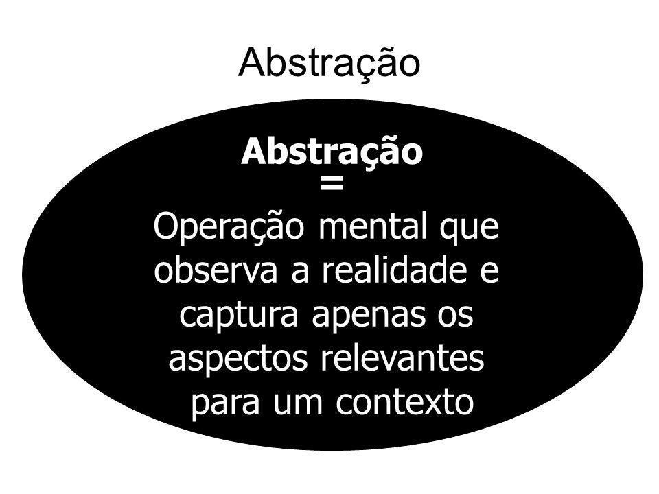 Abstração Abstração.