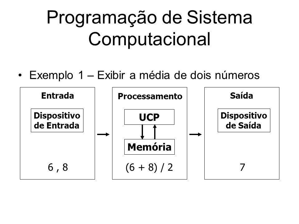 Programação de Sistema Computacional