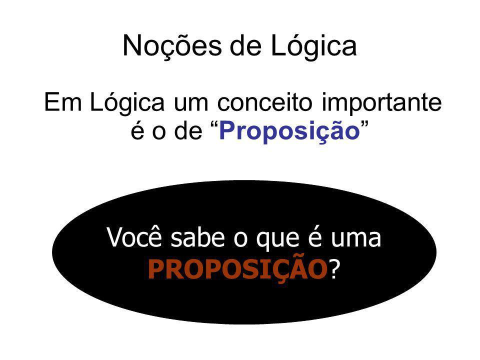 Noções de Lógica Você sabe o que é uma PROPOSIÇÃO