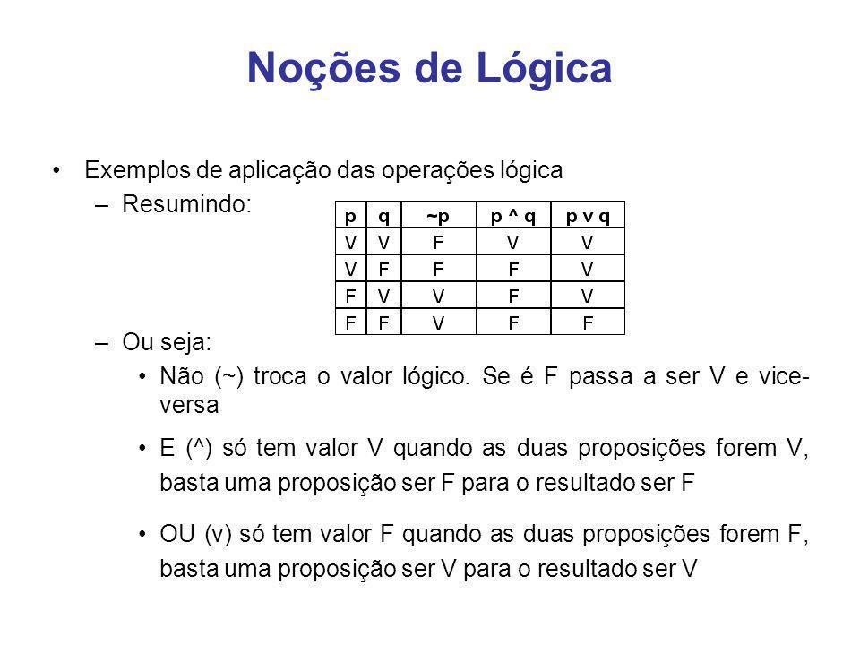 Noções de Lógica Exemplos de aplicação das operações lógica Resumindo:
