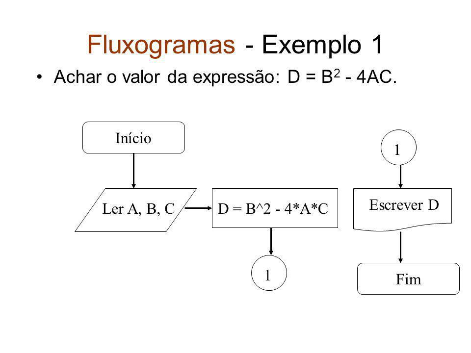 Fluxogramas - Exemplo 1 Achar o valor da expressão: D = B2 - 4AC.
