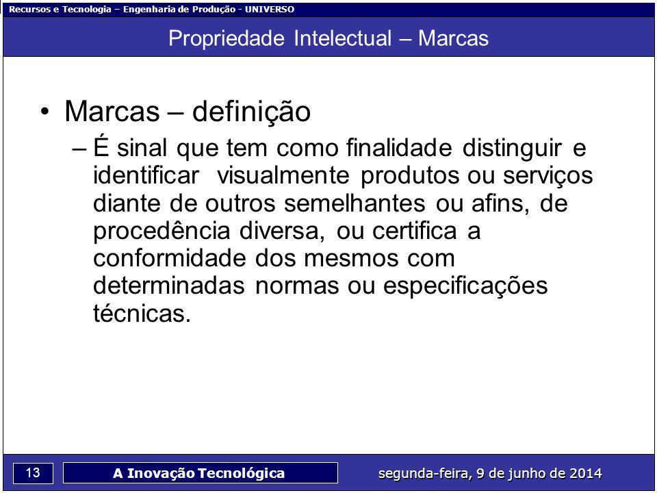 Propriedade Intelectual – Marcas