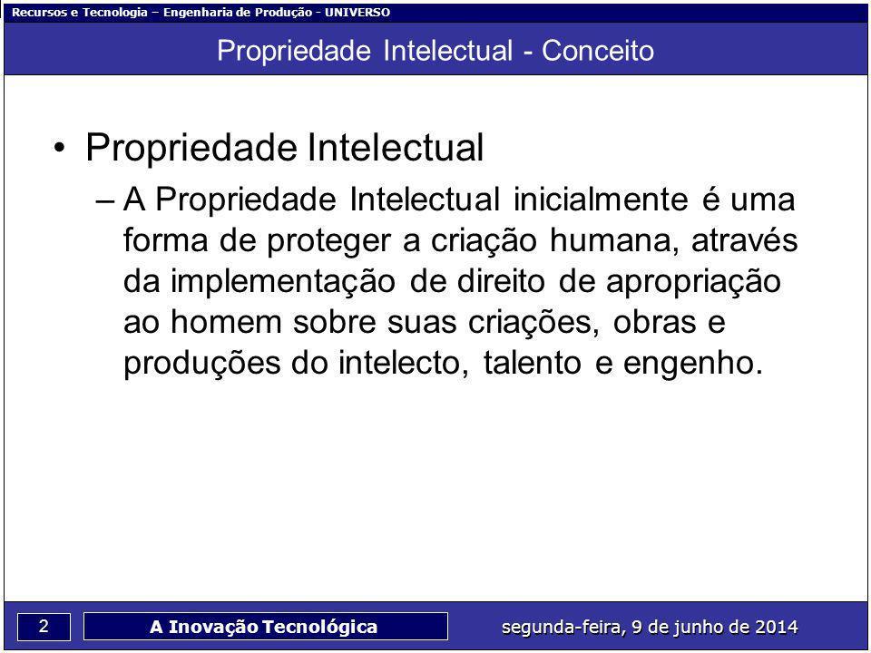 Propriedade Intelectual - Conceito