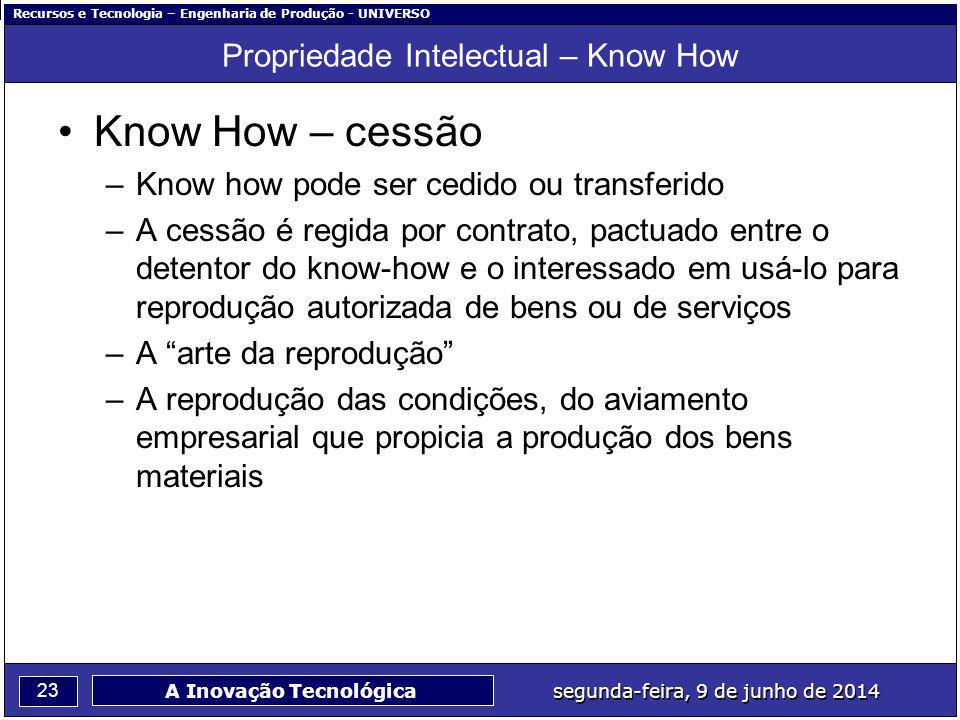Propriedade Intelectual – Know How