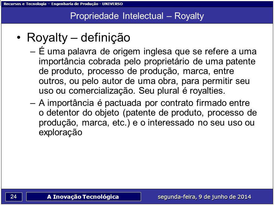 Propriedade Intelectual – Royalty