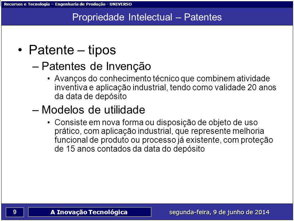 Propriedade Intelectual – Patentes