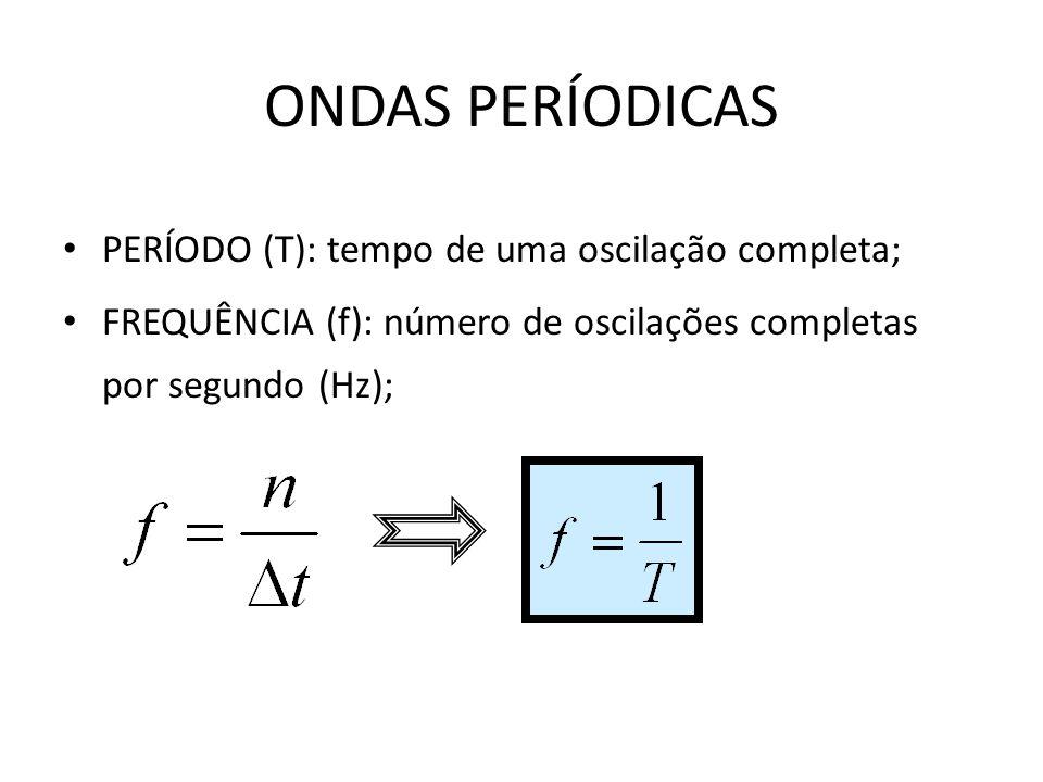 ONDAS PERÍODICAS PERÍODO (T): tempo de uma oscilação completa;