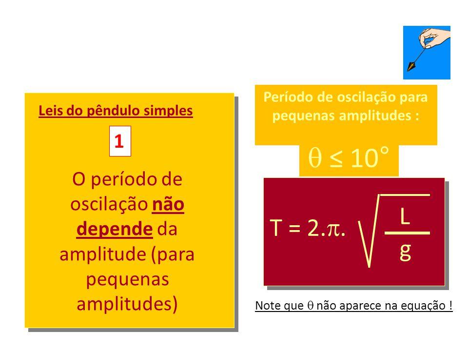 Período de oscilação para pequenas amplitudes :