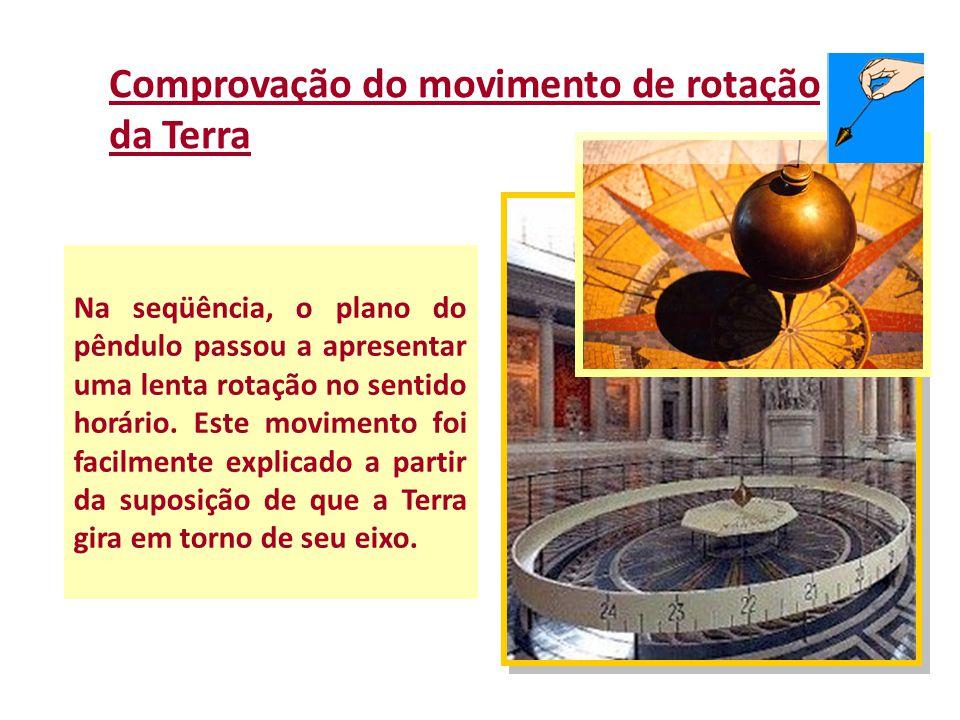 Comprovação do movimento de rotação da Terra