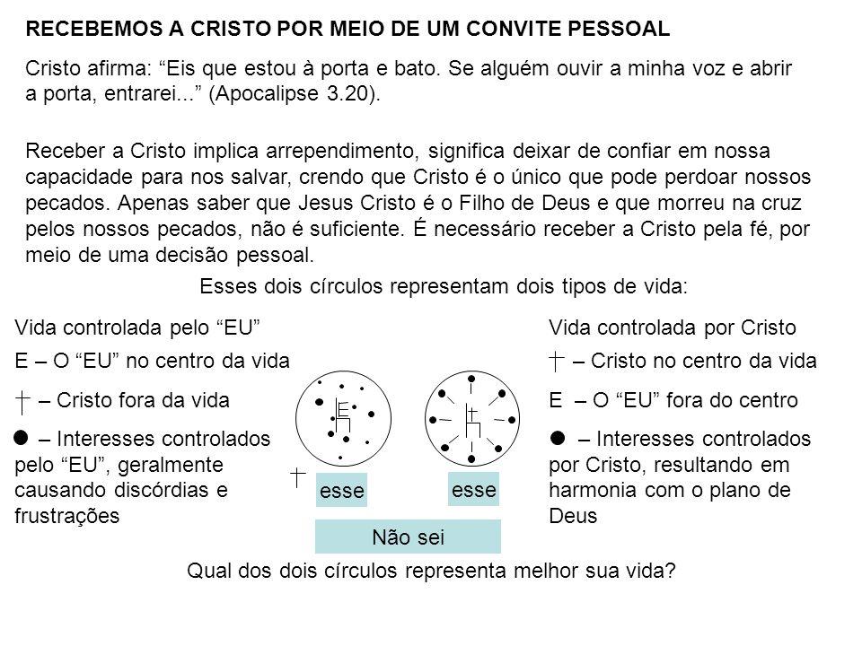 RECEBEMOS A CRISTO POR MEIO DE UM CONVITE PESSOAL