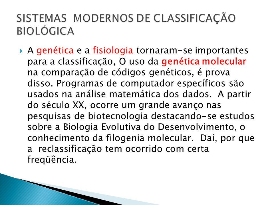 SISTEMAS MODERNOS DE CLASSIFICAÇÃO BIOLÓGICA
