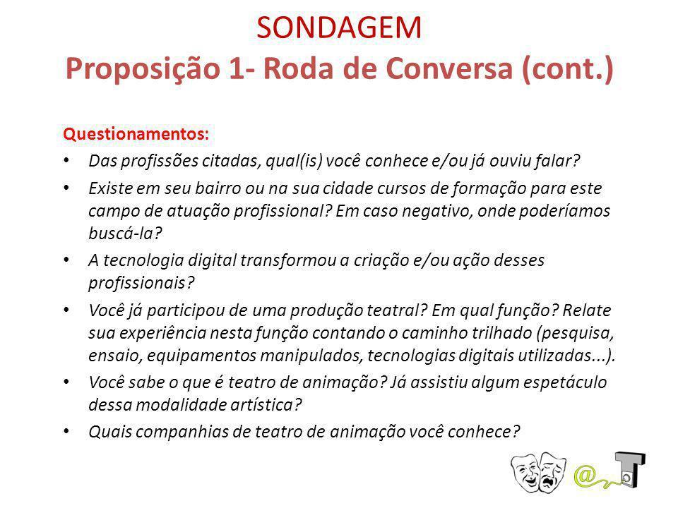 SONDAGEM Proposição 1- Roda de Conversa (cont.)