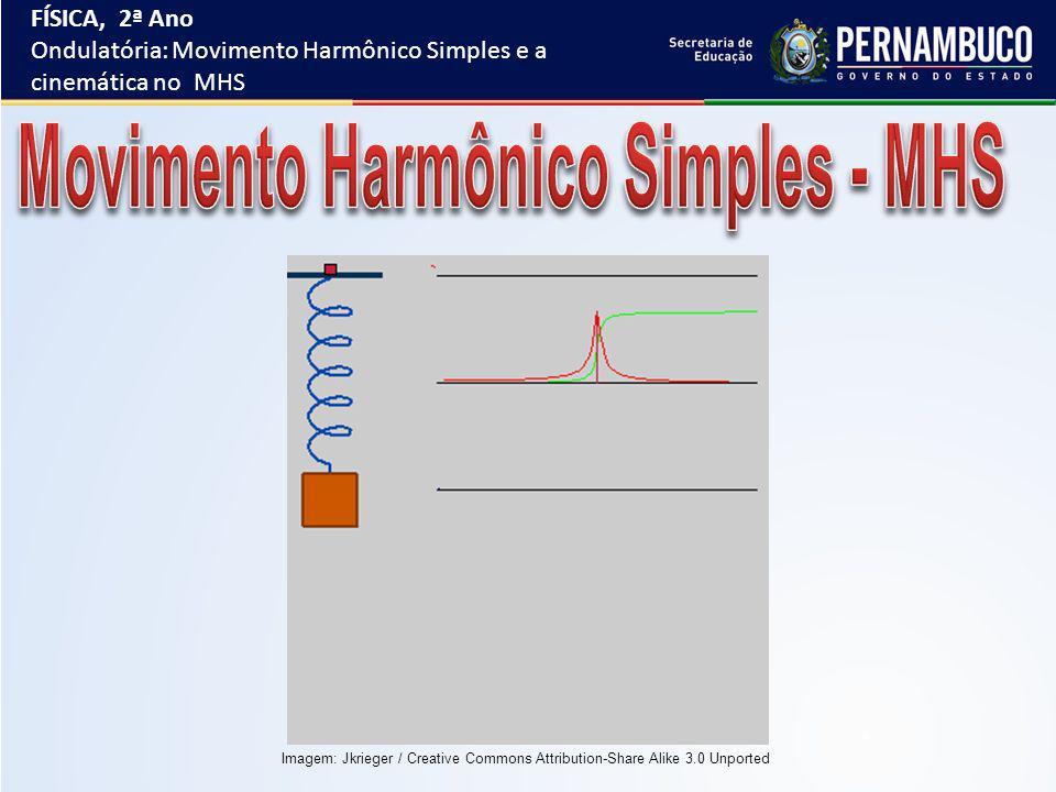 Movimento Harmônico Simples - MHS