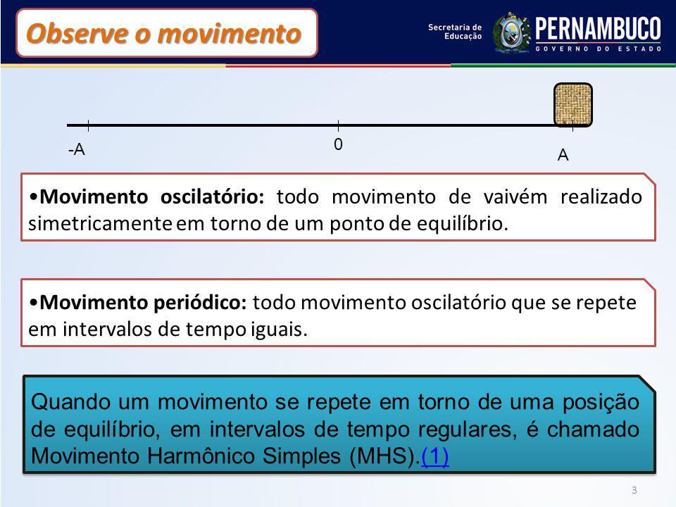 Observe o movimento A. -A. Movimento oscilatório: todo movimento de vaivém realizado simetricamente em torno de um ponto de equilíbrio.