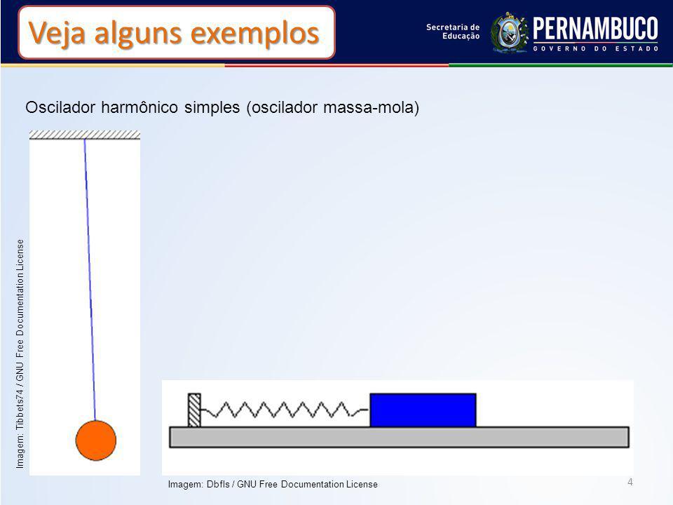 Veja alguns exemplos Oscilador harmônico simples (oscilador massa-mola) Imagem: Tibbets74 / GNU Free Documentation License.