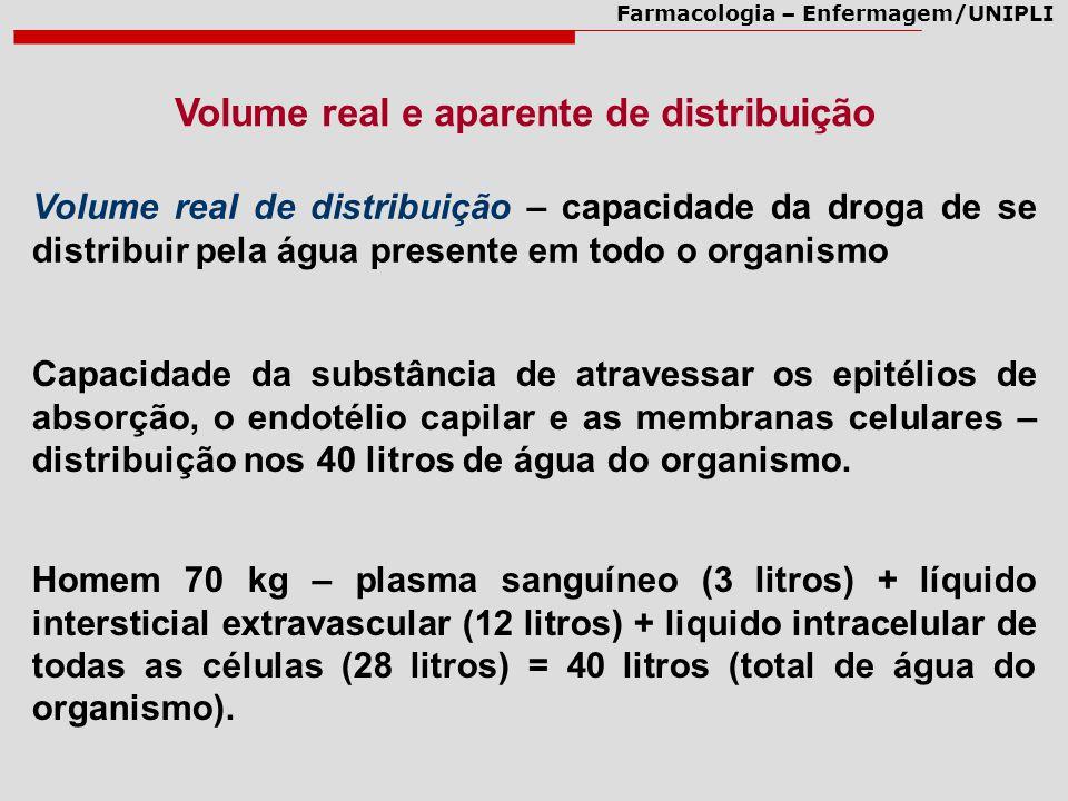 Volume real e aparente de distribuição
