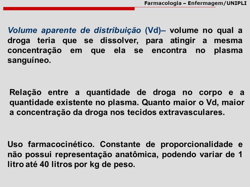 Volume aparente de distribuição (Vd)– volume no qual a droga teria que se dissolver, para atingir a mesma concentração em que ela se encontra no plasma sanguíneo.