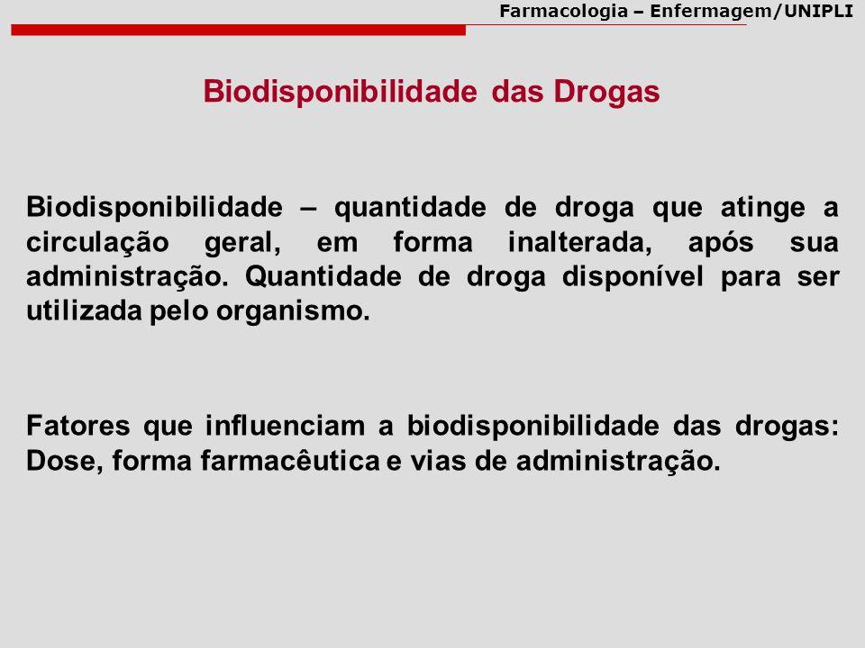 Biodisponibilidade das Drogas