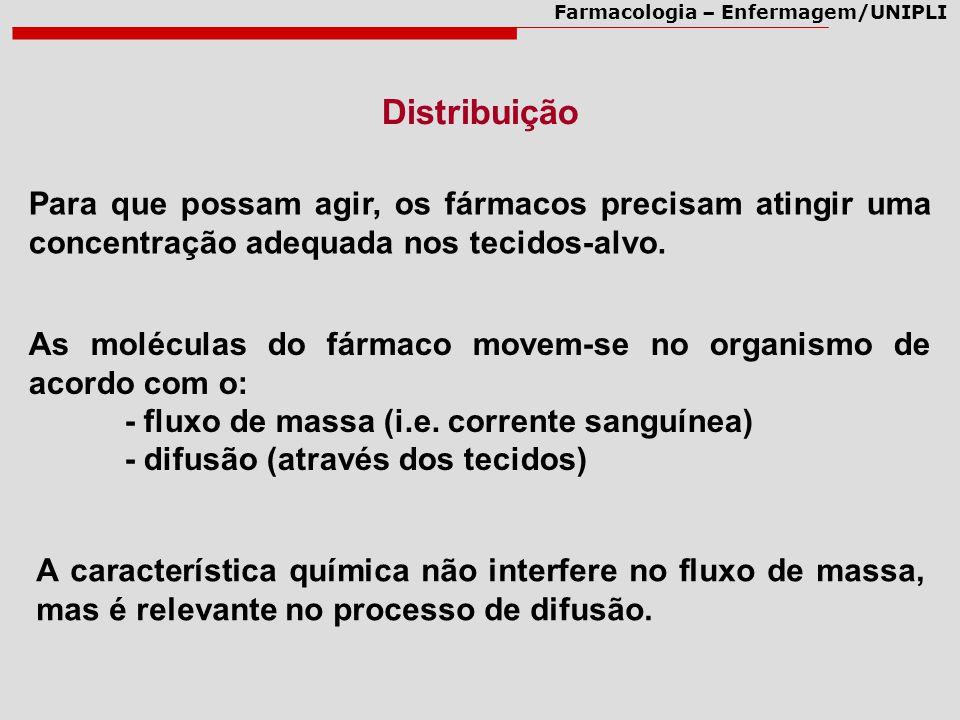 Distribuição Para que possam agir, os fármacos precisam atingir uma concentração adequada nos tecidos-alvo.