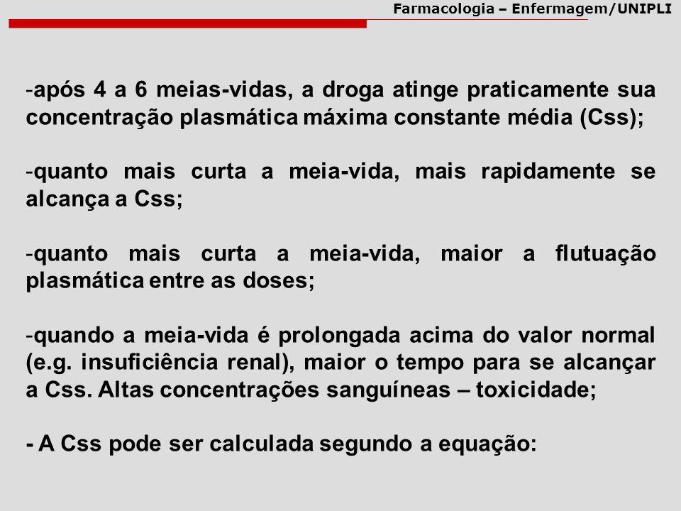 após 4 a 6 meias-vidas, a droga atinge praticamente sua concentração plasmática máxima constante média (Css);