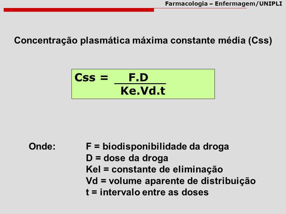 Concentração plasmática máxima constante média (Css)