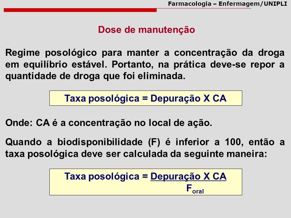 Taxa posológica = Depuração X CA Taxa posológica = Depuração X CA