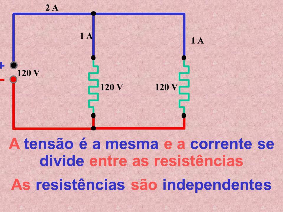 A tensão é a mesma e a corrente se divide entre as resistências