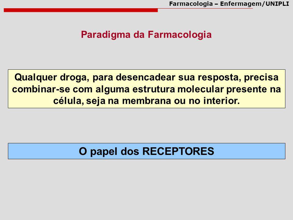 Paradigma da Farmacologia