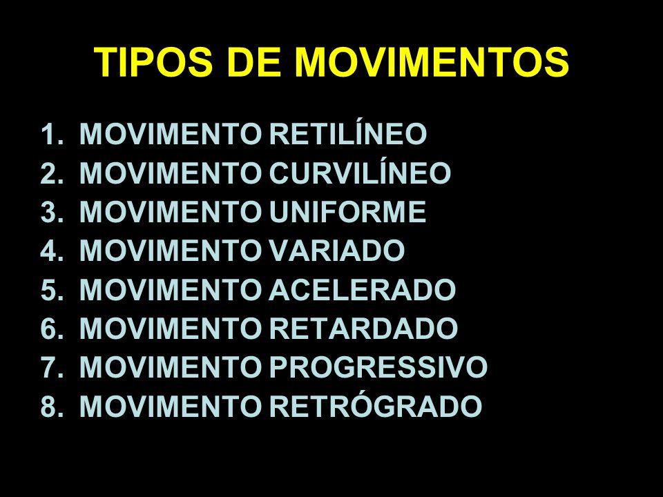TIPOS DE MOVIMENTOS MOVIMENTO RETILÍNEO MOVIMENTO CURVILÍNEO