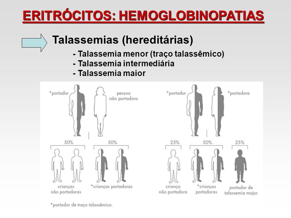 ERITRÓCITOS: HEMOGLOBINOPATIAS