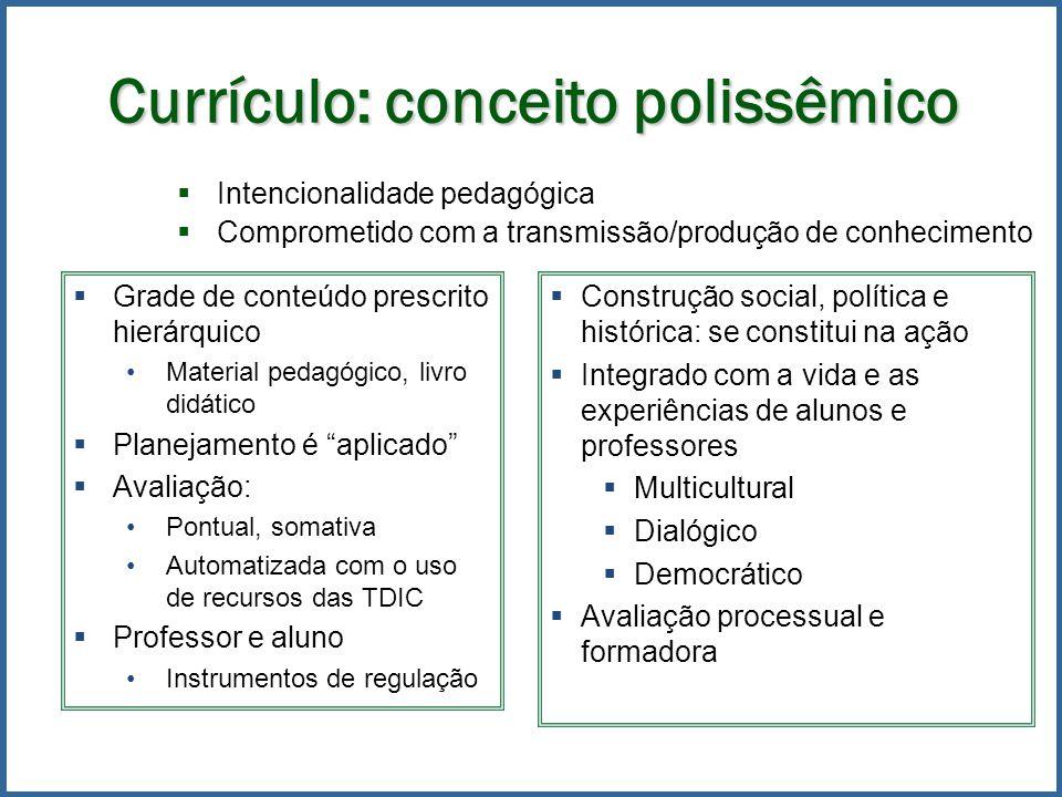 Currículo: conceito polissêmico