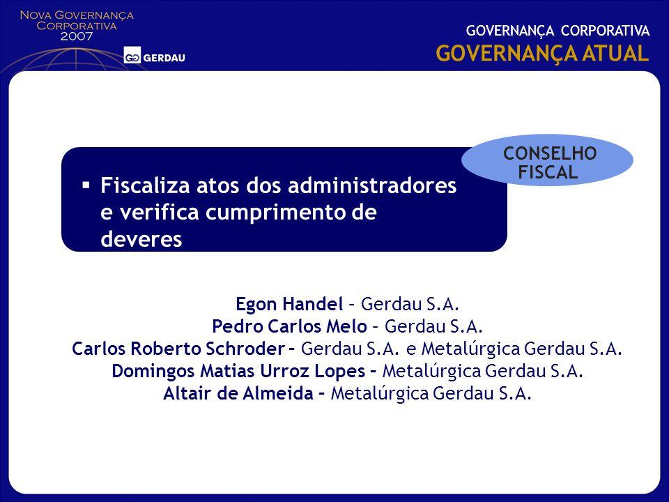 Fiscaliza atos dos administradores e verifica cumprimento de deveres