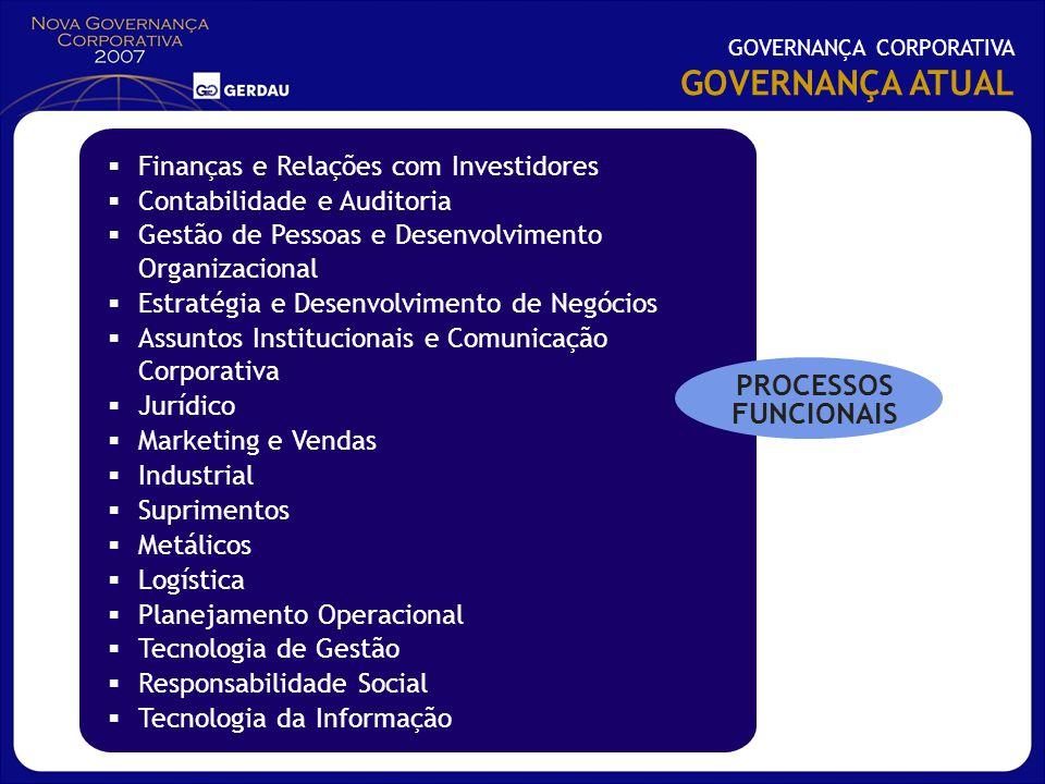 GOVERNANÇA ATUAL PROCESSOS FUNCIONAIS