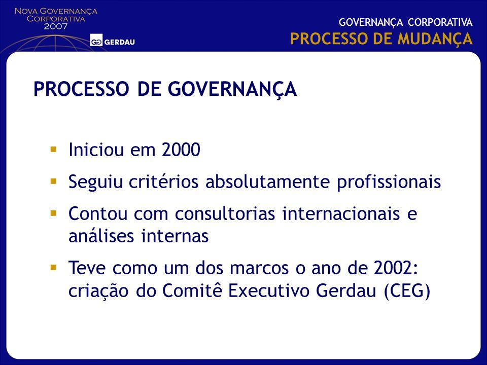 PROCESSO DE GOVERNANÇA
