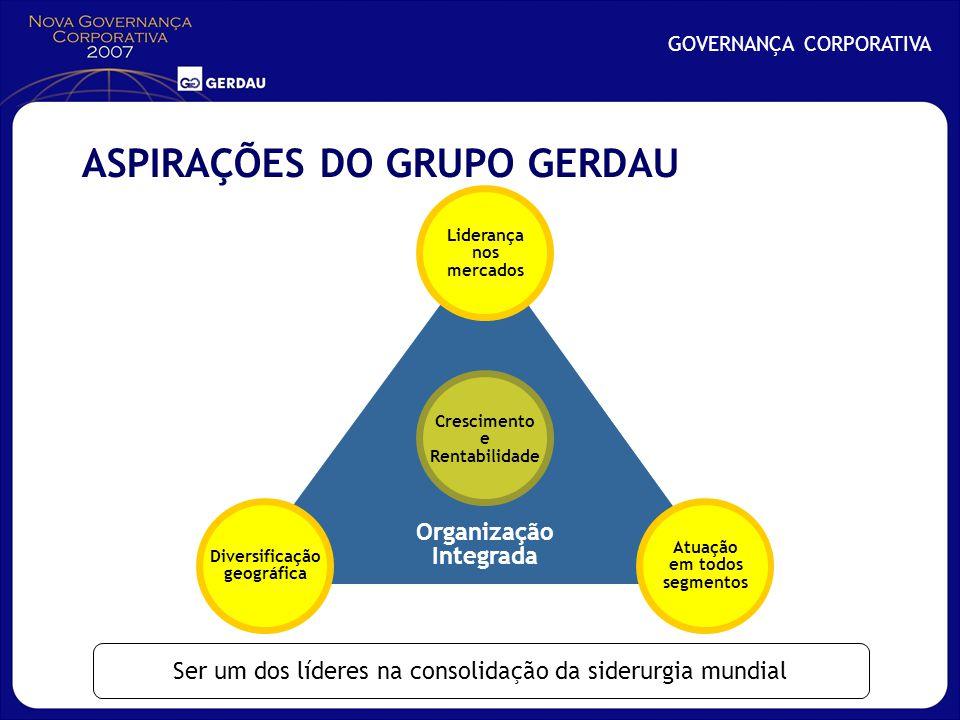 ASPIRAÇÕES DO GRUPO GERDAU