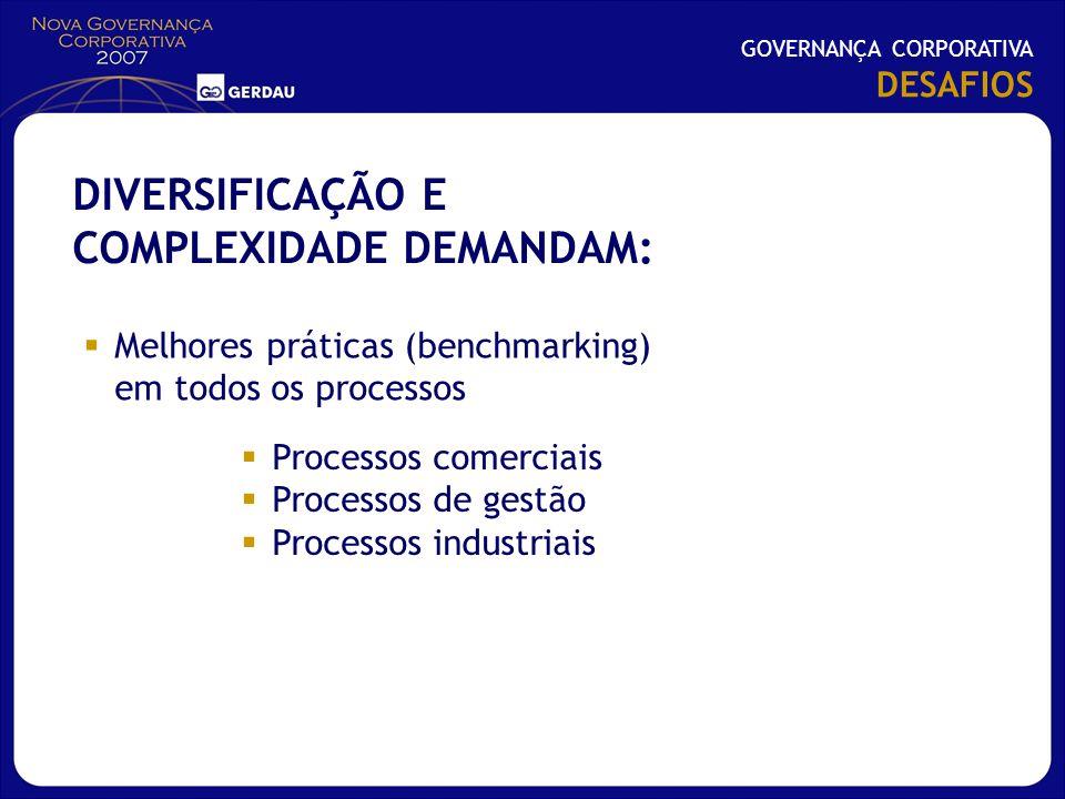 DIVERSIFICAÇÃO E COMPLEXIDADE DEMANDAM: