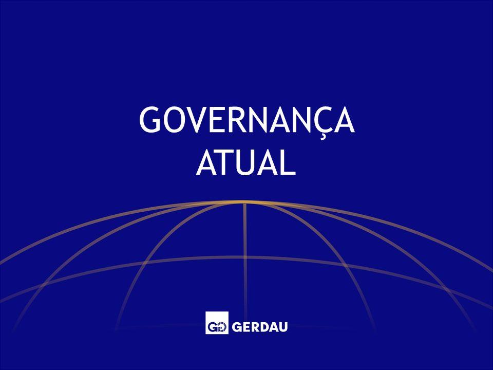GOVERNANÇA ATUAL